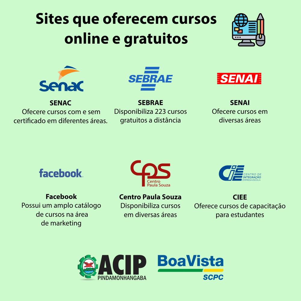 #DicasACIP – Sites que oferecem cursos online e gratuitos